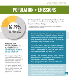 Population & Emissions factsheet