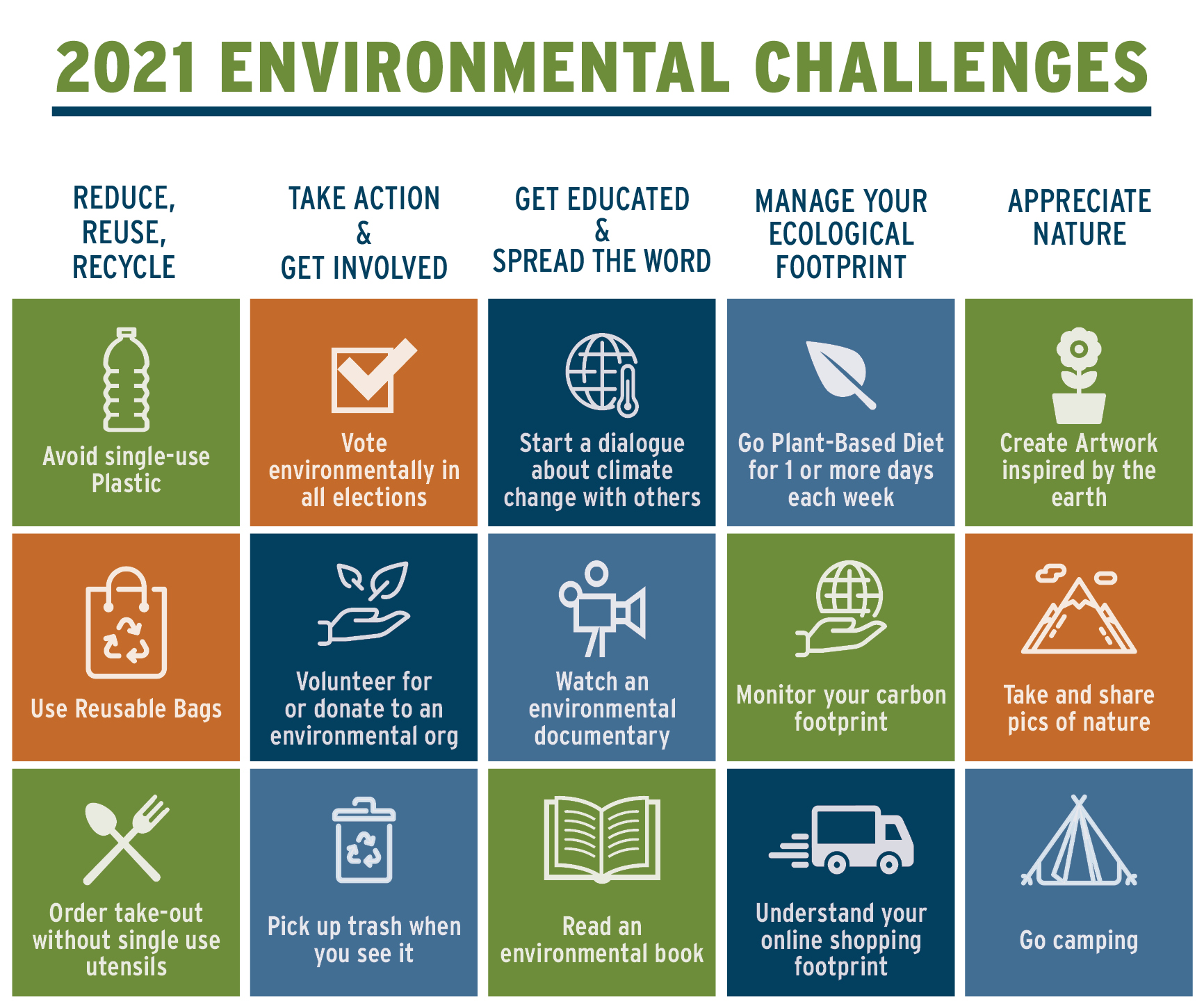 Join the 2021 Environmental Challenge